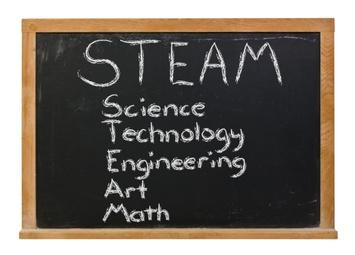 Steam Mag Blog