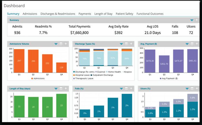 Live Analytics_track quality metrics