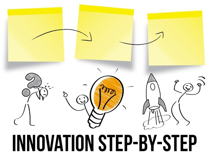 Xpn4tyqvqzsdfwwil0bq innovation%20step%20by%20step%20toolkit%20logo