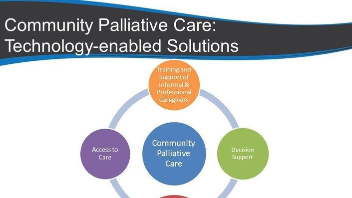 Nxxwixynshwfnfvqdt0w palliative%20care%20and%20technology%20thumbnail