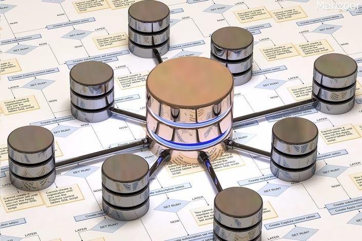 sql server advanced concepts