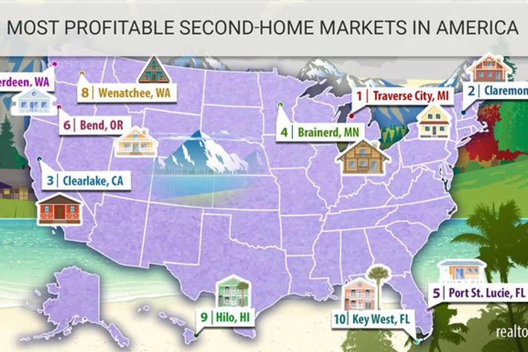 The 10 Most Profitable Markets for Vacation Homes: Chill Out, Then Cash In