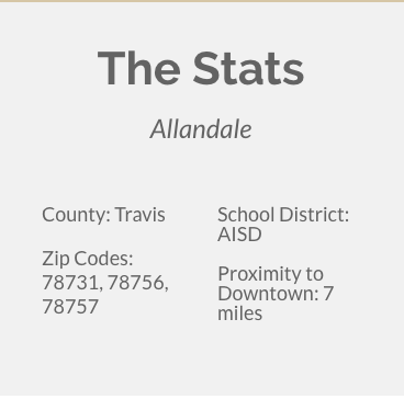 Allandale