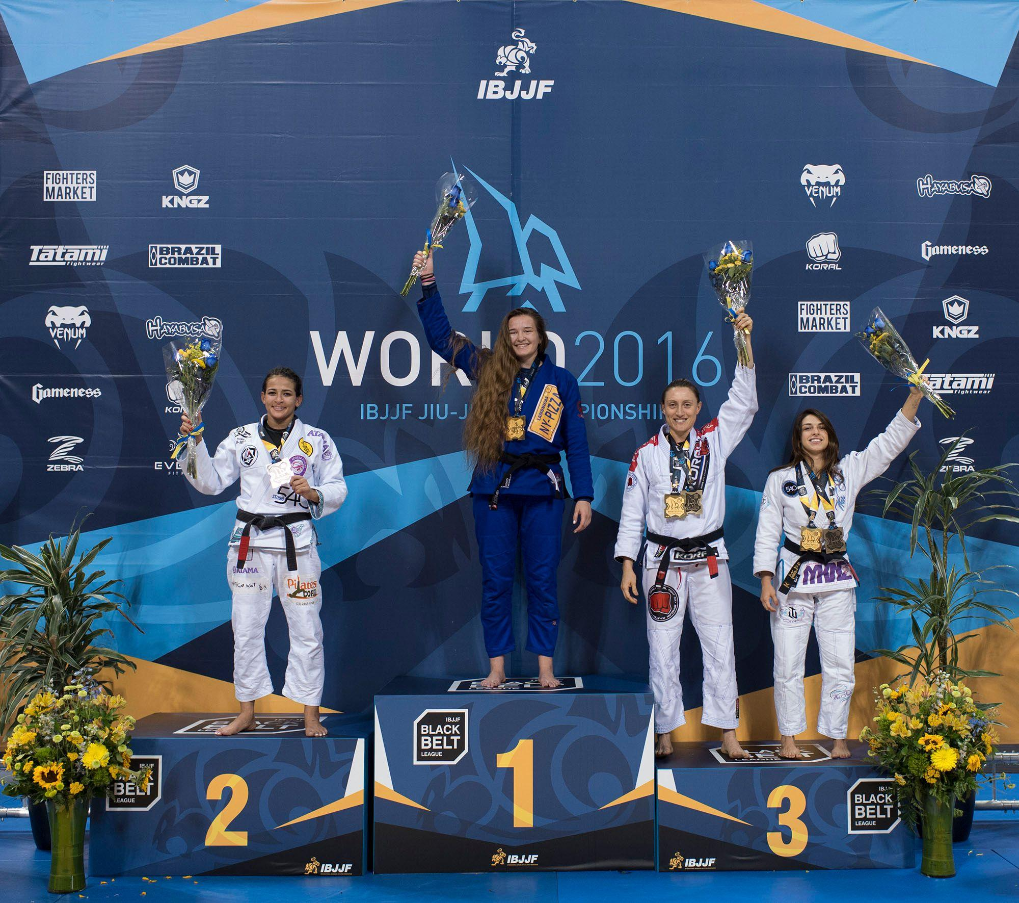 BJJ Worlds 2016: complete results by @gallerr | Gallerr
