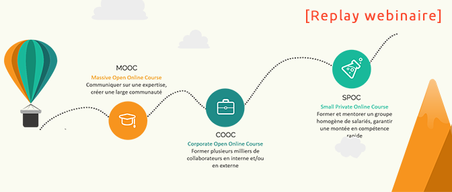 [Replay Webinaire] MOOC et SPOC : comment s'intègrent-ils dans le paysage la formation professionnelle ?