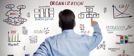 Les liens entre organisation et projet de rupture