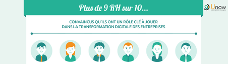 [Infographie] RH & Transformation digitale