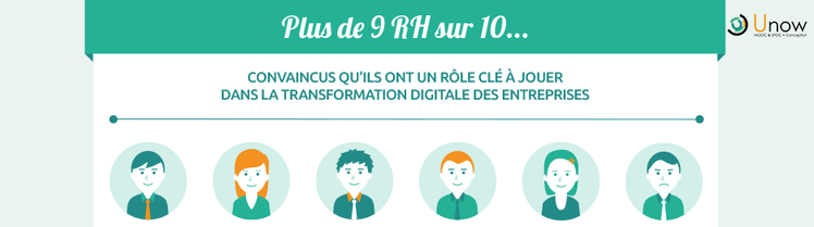 [Infographie] RH & Transformation digitale