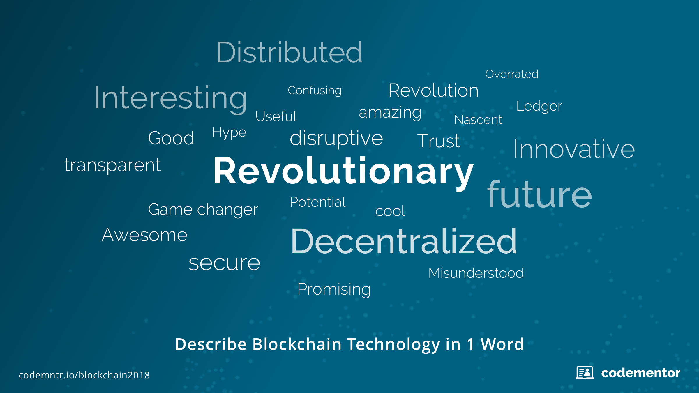 WordCloud_State_of_Blockchain_Programming_in_2018.png