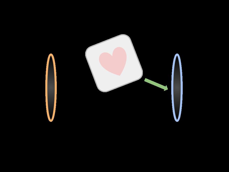 React Context API | Codementor