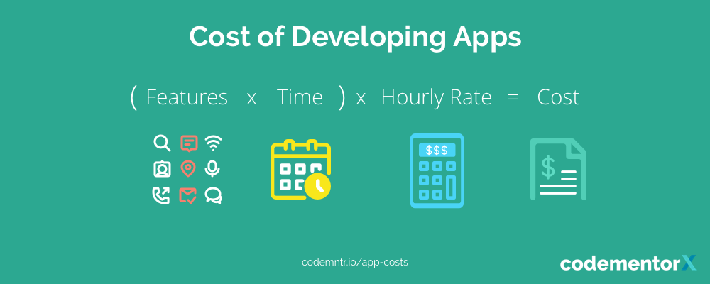 Cost of making and developing apps