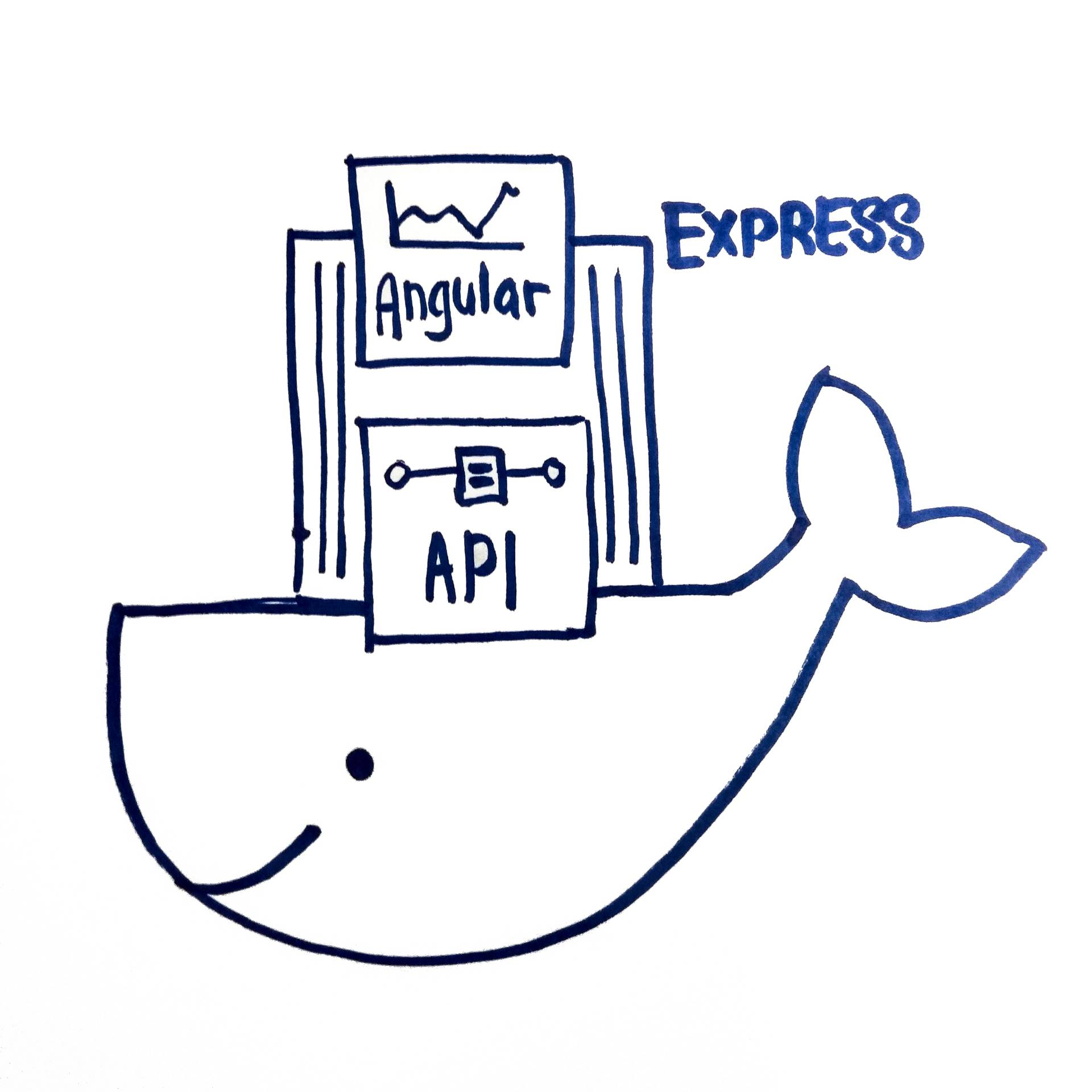 Docker Alpine + ExpressJS + Angular | Codementor