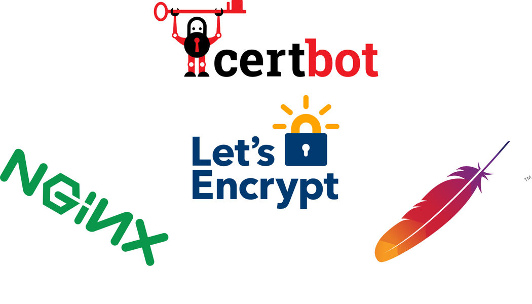 Generating letsencrypt wildcard certificate with certbot | Codementor