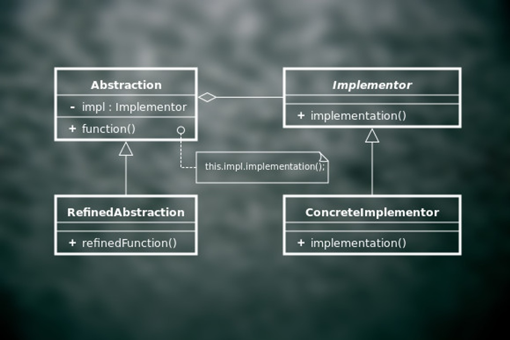 Modular Application Architecture - Considerations on Design Patterns
