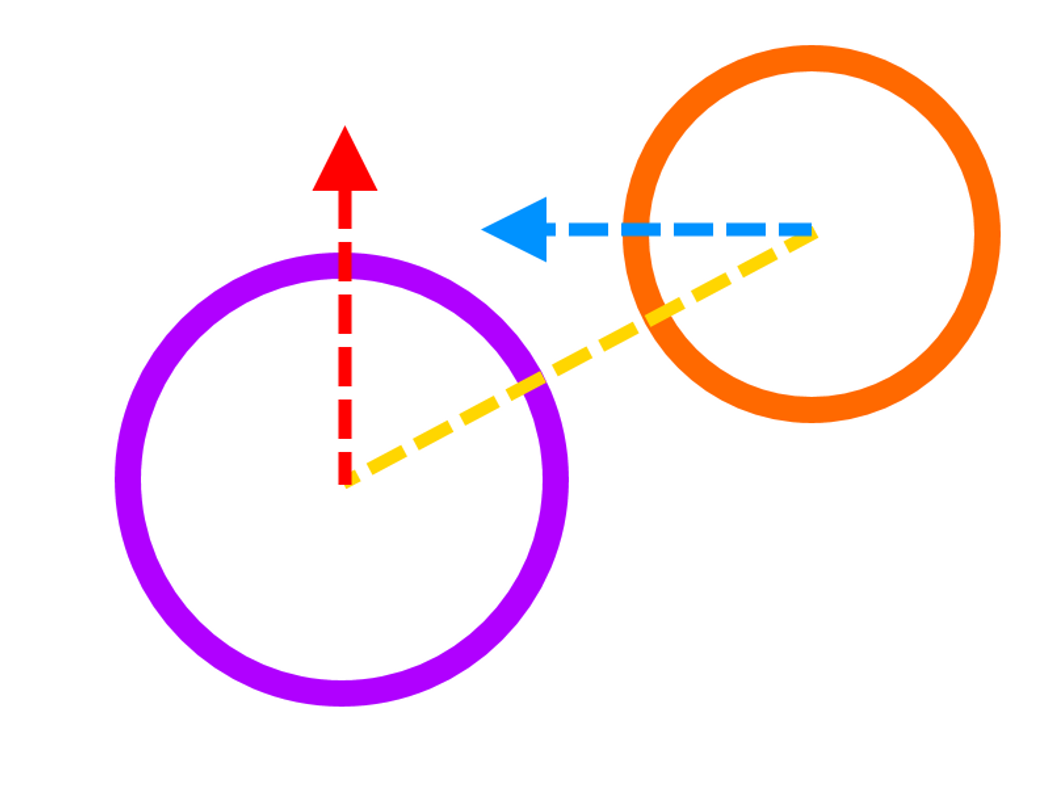 Simple Physics for Game Programming: Circular Collisions
