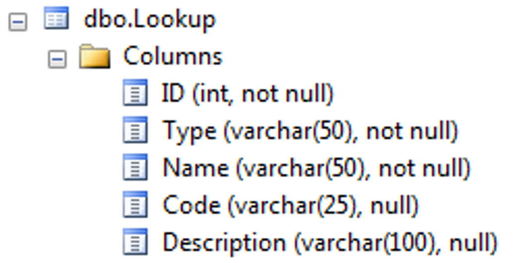 Consolidating Entity Lookup Types | Codementor