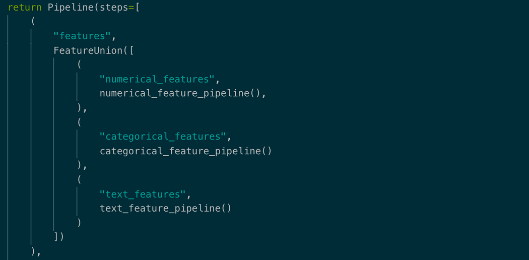 Beautiful Machine Learning Pipeline with Scikit-Learn | Codementor
