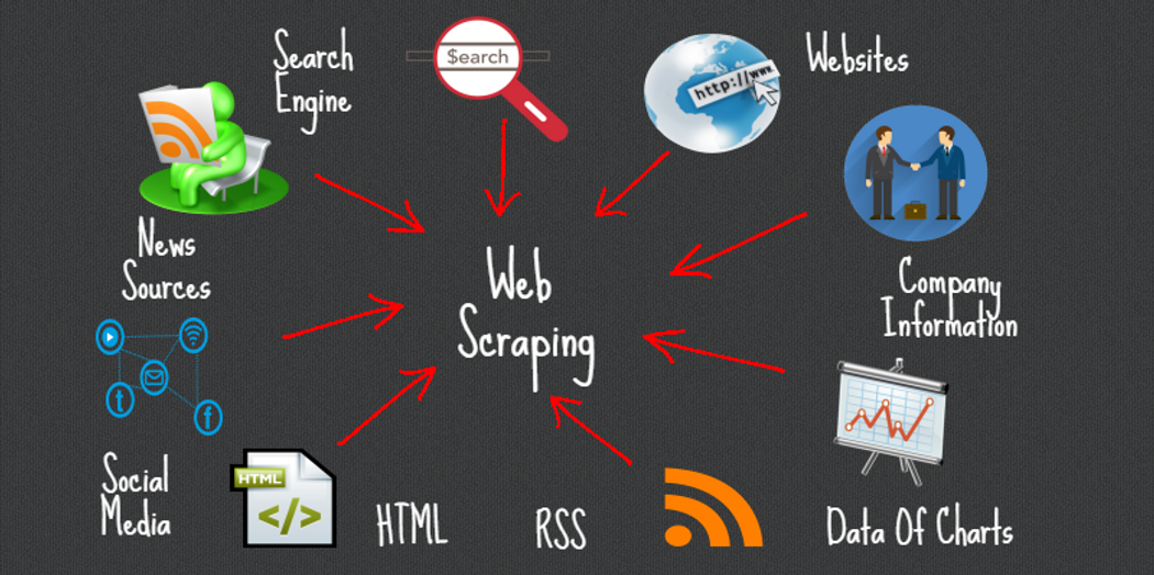 Getting started with Web Scraping in Node js | Codementor