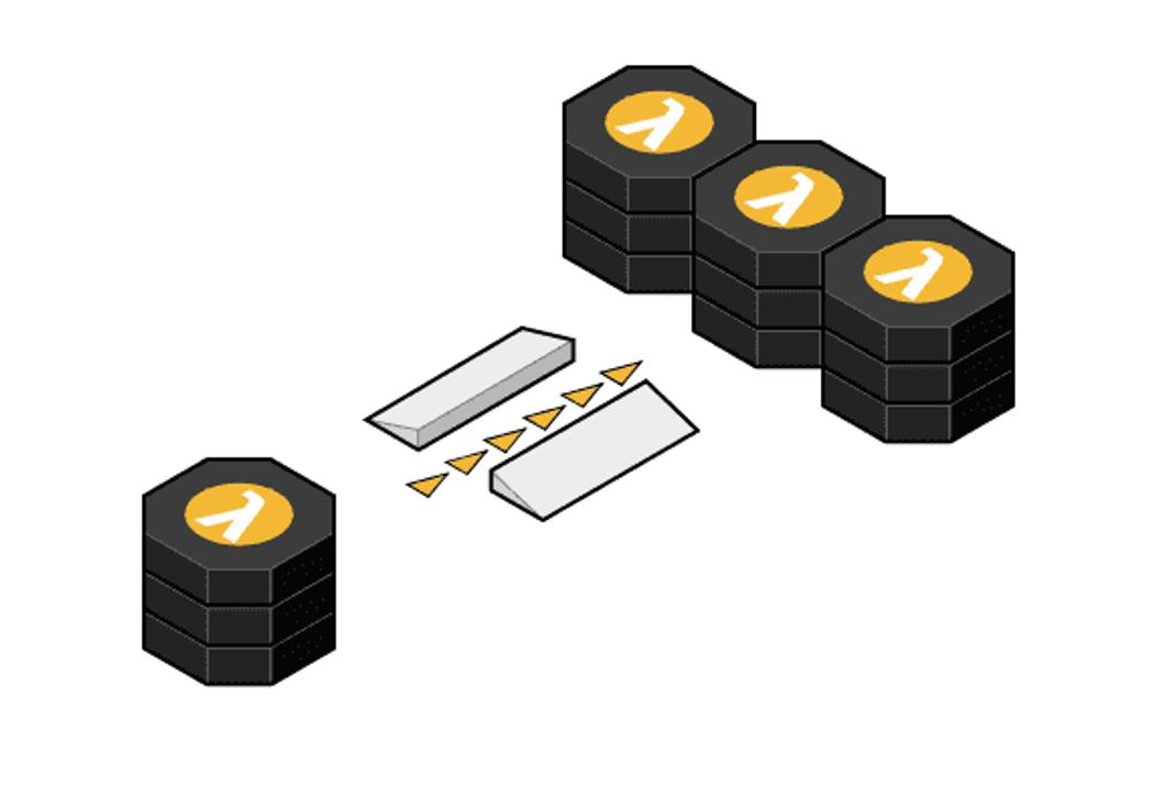 AWS Lambda SQS events with Serverless Framework | Codementor