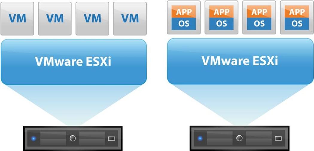 Enable virtualization inside ESXi virtual machine | Codementor