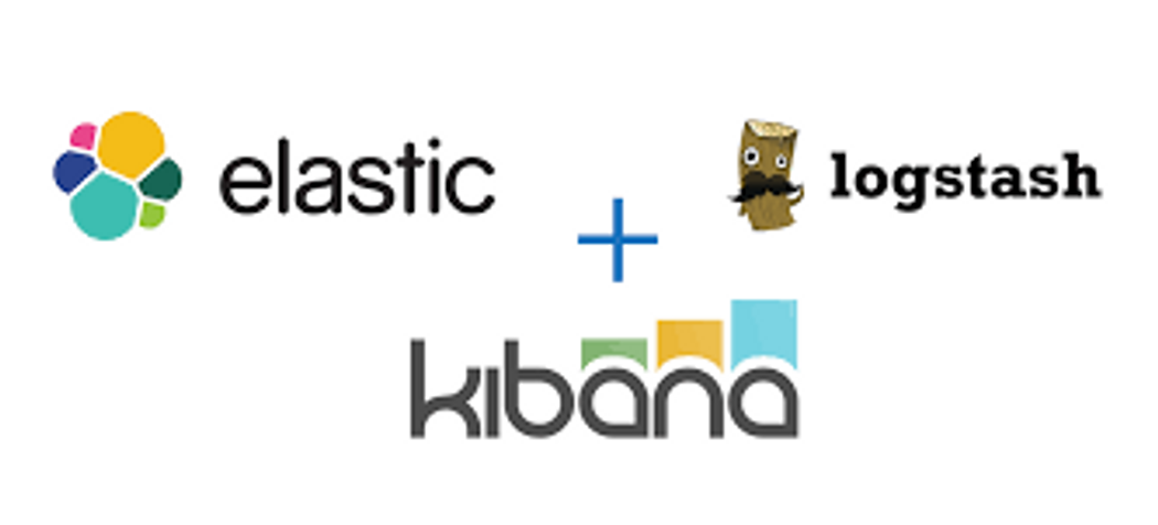 Using Django with Elasticsearch, Logstash, and Kibana (ELK
