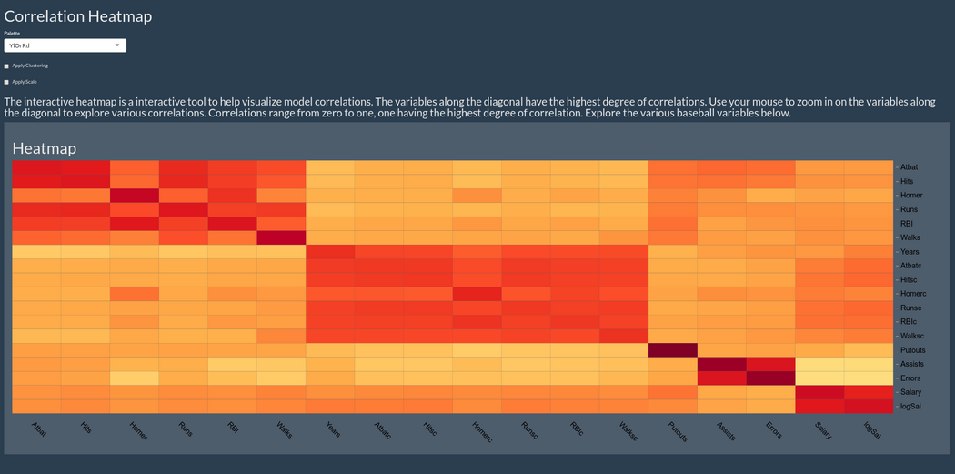 A Quick Interactive Tool to Visualize Multiple Variable
