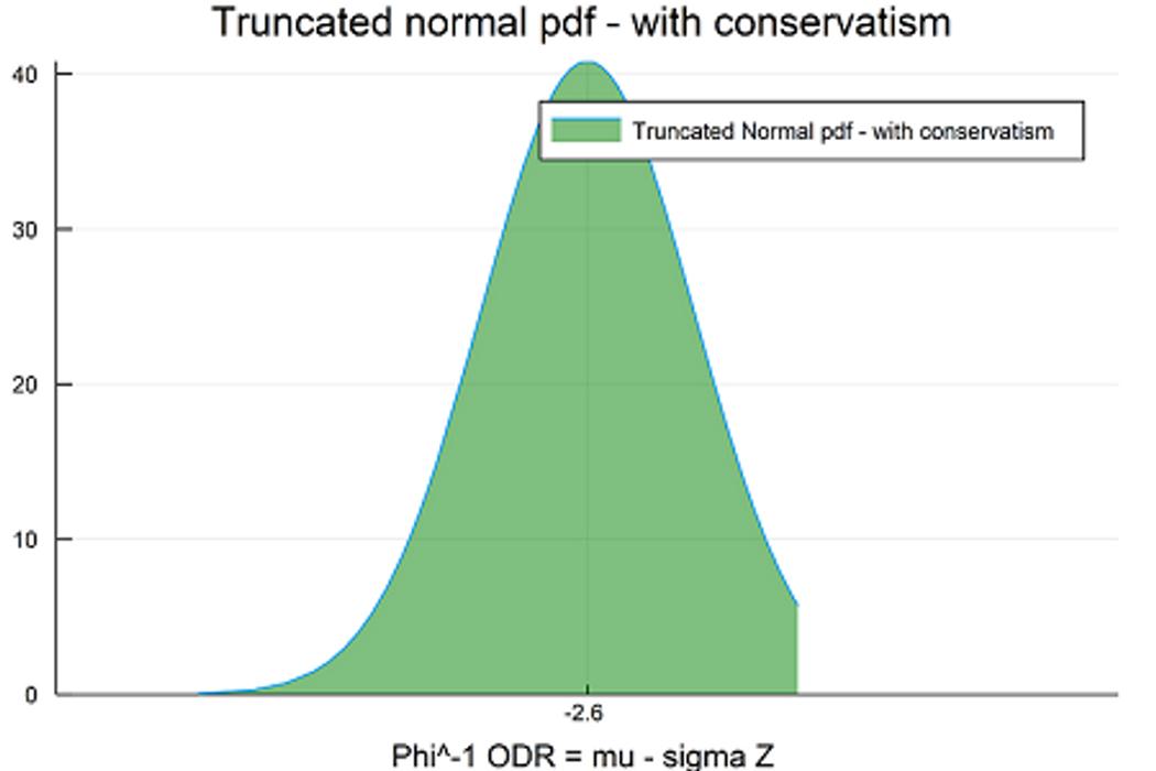 Long run probability of default (LRPD) estimation via