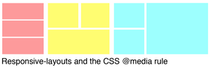 """Understanding the Basics of """"Responsive Design"""" & the @media CSS At-rule"""