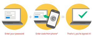 Implementing Google's Two-Step Authentication to Your App