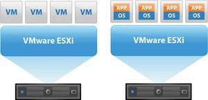 Enable virtualization inside ESXi virtual machine