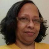 Shirley H. - Seeking Work in Fresno