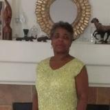 Dorothy C. - Seeking Work in Rancho Cucamonga
