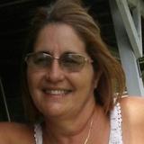 Ivett S. - Seeking Work in Florida