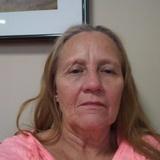 Wandalin K. - Seeking Work in Yucaipa