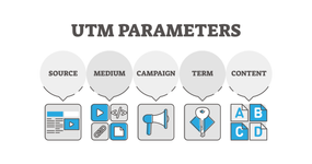 Automated UTM link generator Templates