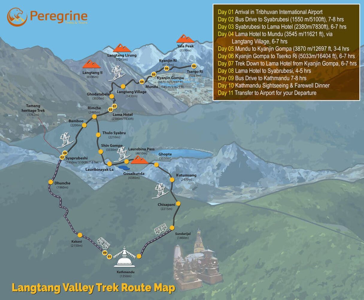 Langatnga Valley Trek - 11 Days Itinerary | Trekking in Nepal