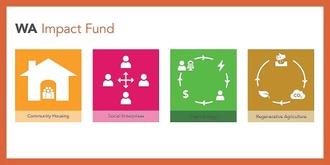 WA Impact Fund - Perth Information Session